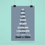 Personalized Names 42nd Wedding Anniversary Gifts Poster For Couple, Husband & Wife, Her, Him