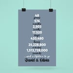 Personalized Names 48th Wedding Anniversary Gifts Poster For Couple, Husband & Wife, Her, Him