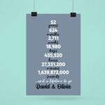 Personalized Names 52nd Wedding Anniversary Gifts Poster For Couple, Husband & Wife, Her, Him