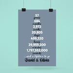 Personalized Names 57th Wedding Anniversary Gifts Poster For Couple, Husband & Wife, Her, Him
