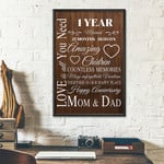 1st Wedding Anniversary Gifts Poster For Parent, Couple, Mom & Dad