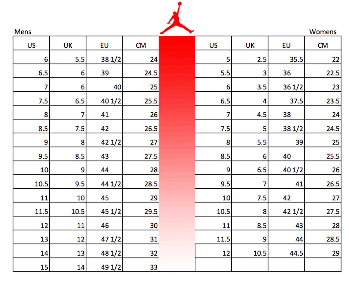 Air Jordan 1 Retro High Banned